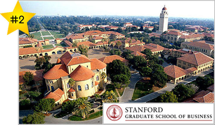Stanford university strategy course