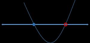 gmat algebra inequaities problems