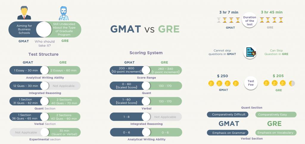 Nigeria vs ghana match report template