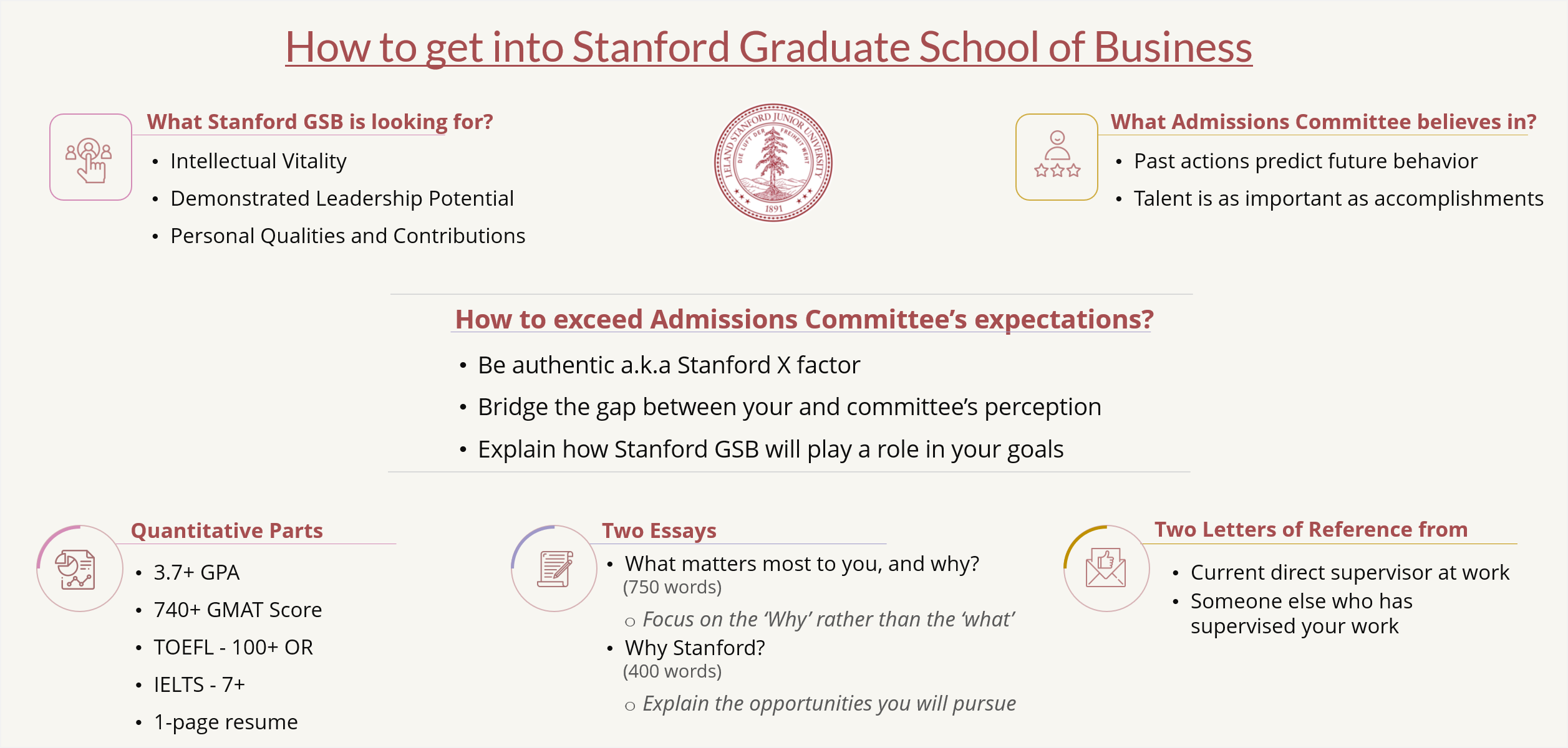 How to get into stanford mba program the stanford mba x factor e