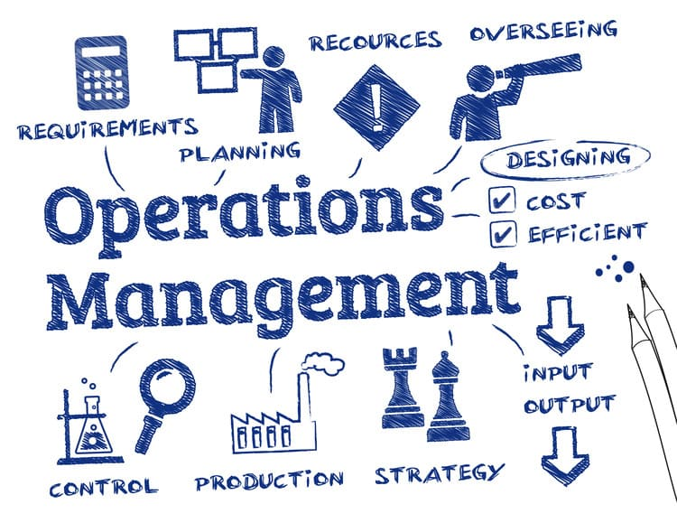 What is MBA in Operations Management – A Complete Guide for 2021